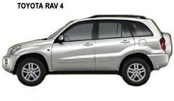 Rav 4 - Costa Rica Car Rentals