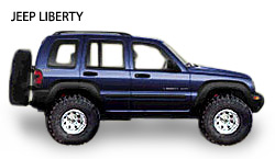 Liberty - Costa Rica Car Rentals