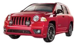 Wrangler - Costa Rica Car Rentals